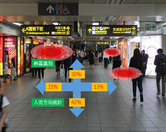 商業場域智慧偵測及商情追蹤預測計畫1